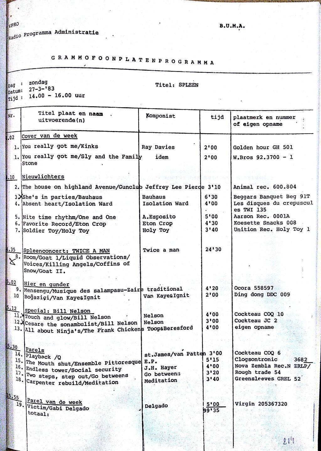 Spleen 27 Maart 1983