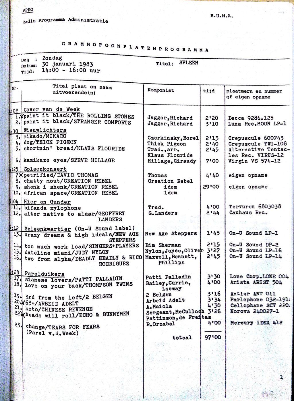 spleen 30 Januari 1983