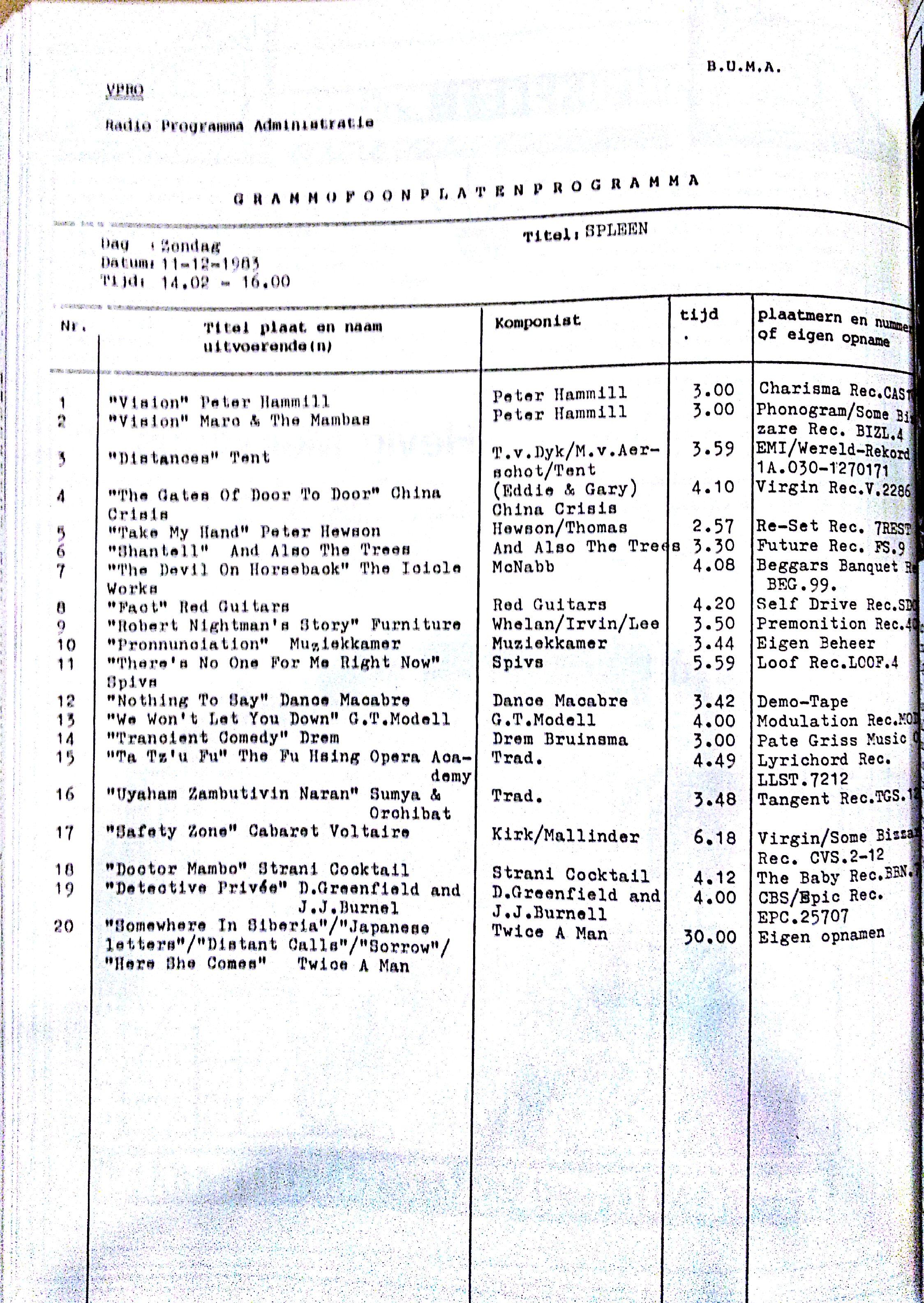 SPLEEN 11 December 1983