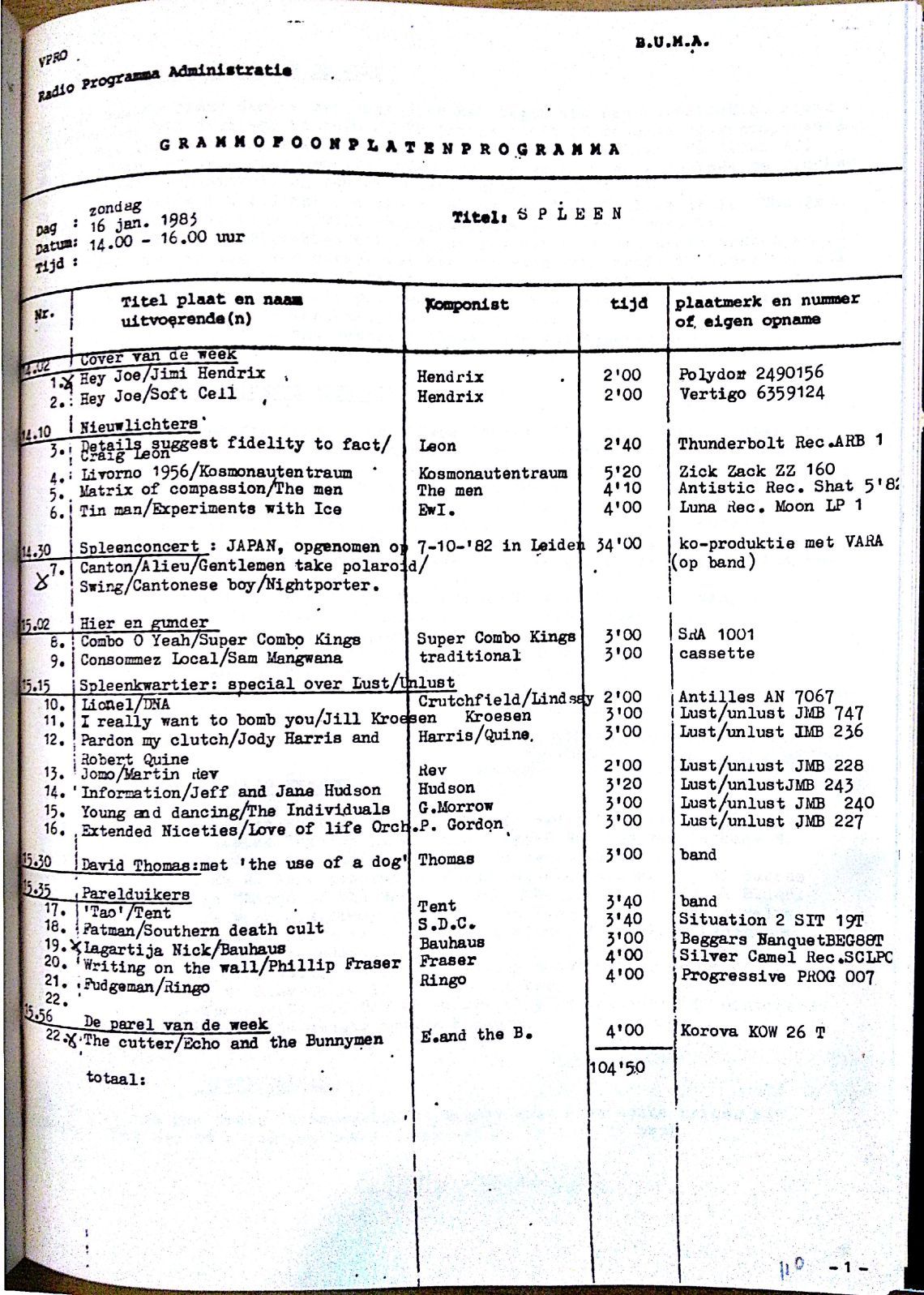 SPLEEN 16 Januari 1983