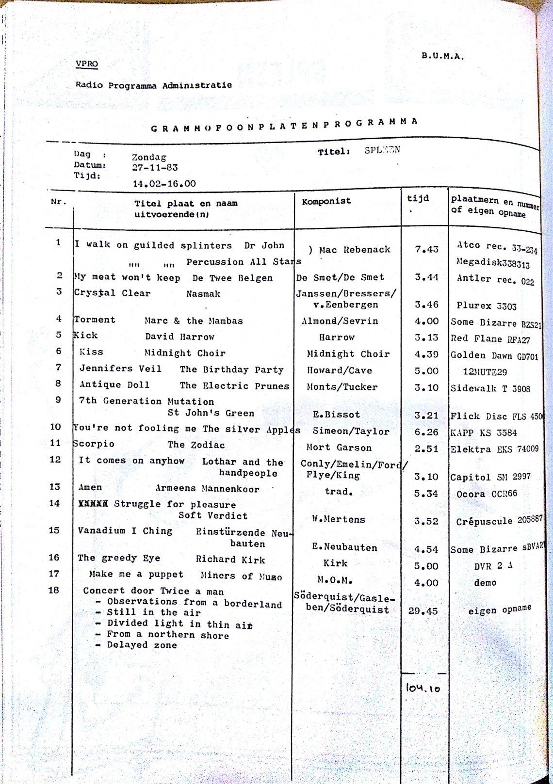 SPLEEN 27 November 1983