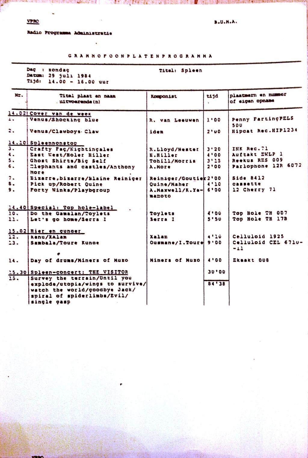 spleen 29 juli 1984
